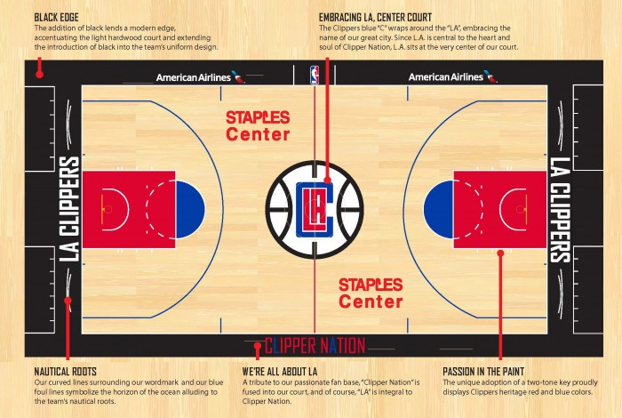 parquet_clippers_nba