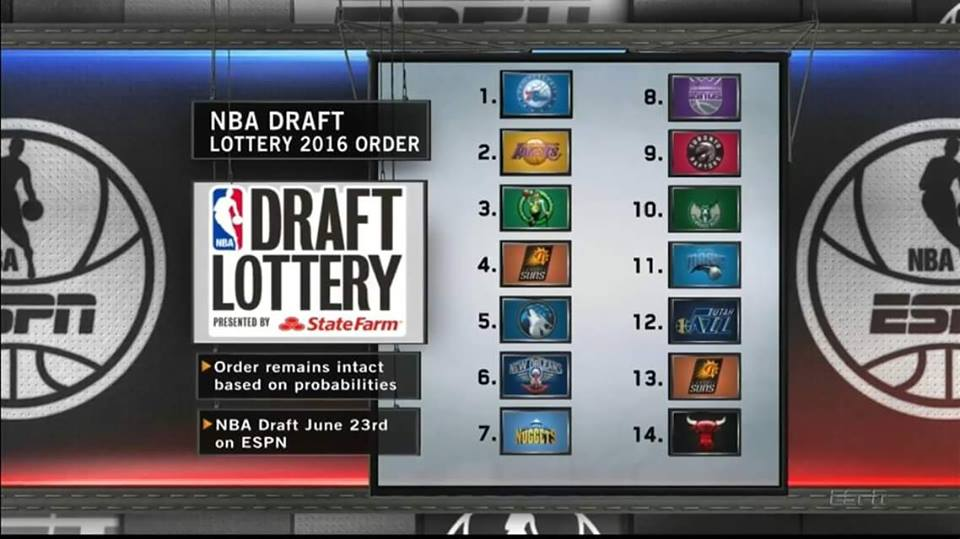 Draft Lottery 2016
