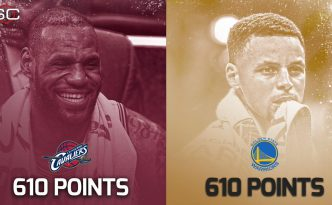 610 punti a testa in 6 partite per Warriors e Cavaliers