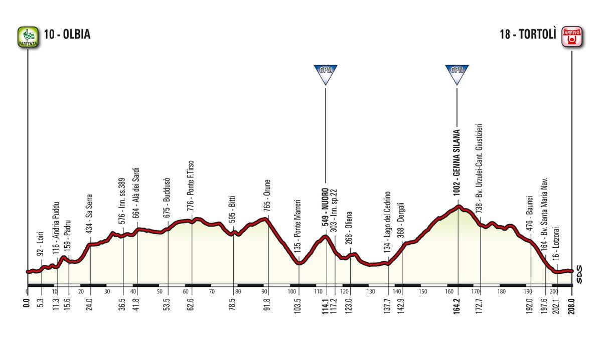 La seconda tappa del Giro d'Italia 2017