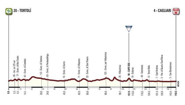 La terza tappa del Giro d'Italia 2017