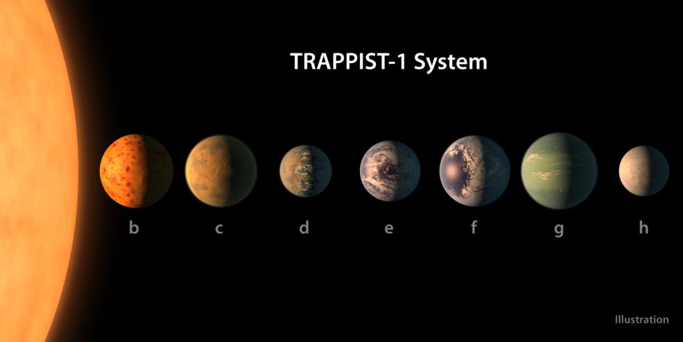 L'illustrazione mostra come appaiono i pianeti del sistema TRAPPIST-1