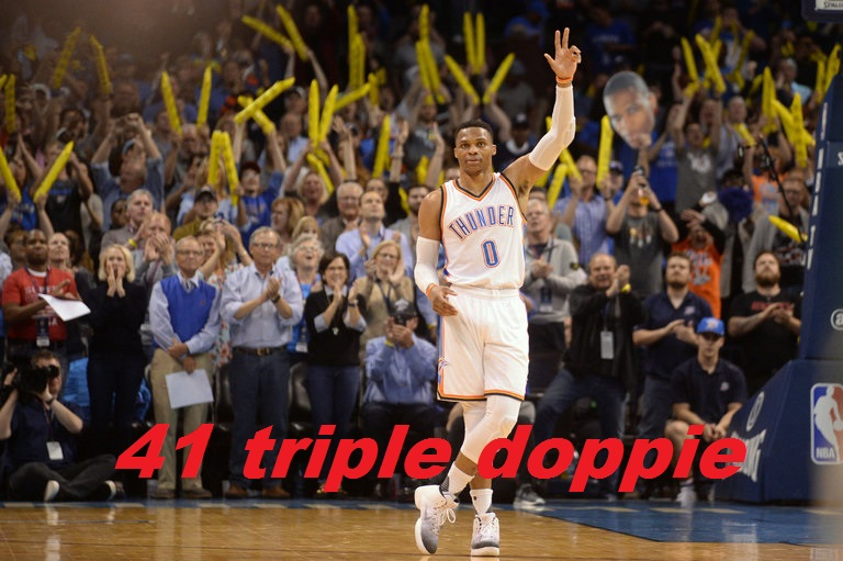NBA: Russell Westbrook raggiunge quota 41 triple doppie in stagione