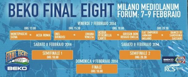Basket: tabellone Final Eight di Coppa Italia 2014