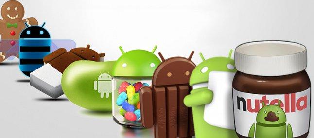 Evoluzione grafica dei nomi di Android