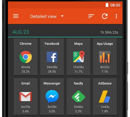 App Usage: tempo e percentuali di utilizzo delle applicazioni